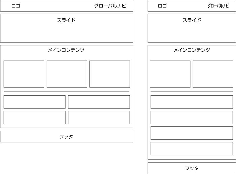初めてのレスポンシブ・ウェブデザイン